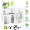 Bombillo Led 3W ProWest ahorro y control hasta 85% de energía rosca E27